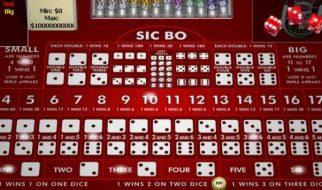 Panduan Utama Untuk Sic Bo Online